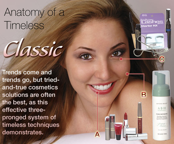 Basic Makeup 101: Anatomy of a Timeless Classic